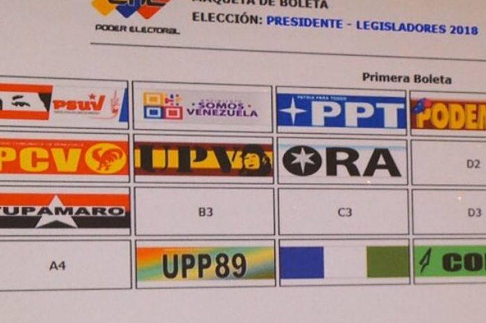Así quedaron posicionados los partidos en el tarjetón electoral del 20M
