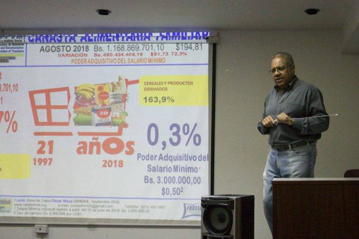 Gastar el salario mínimo no le toma más de media hora a los venezolanos, según expertos