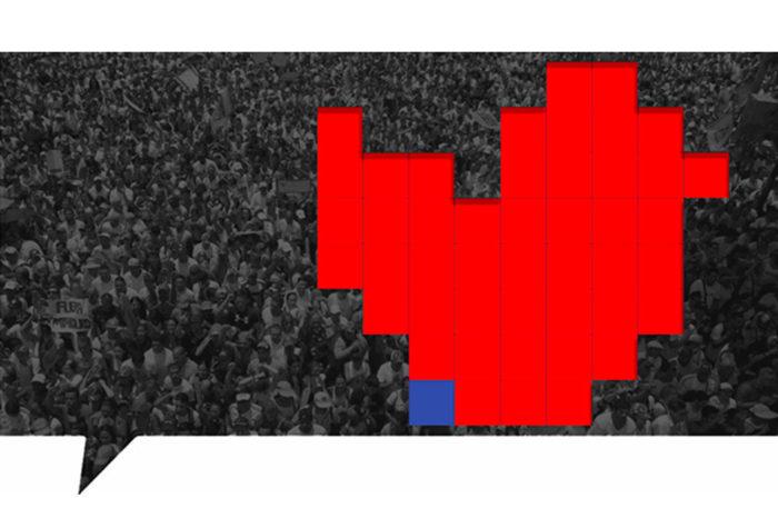 Tropa virtual de Maduro bombardea las redes para desinformar