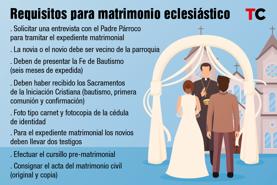 Requisitos matrimonio
