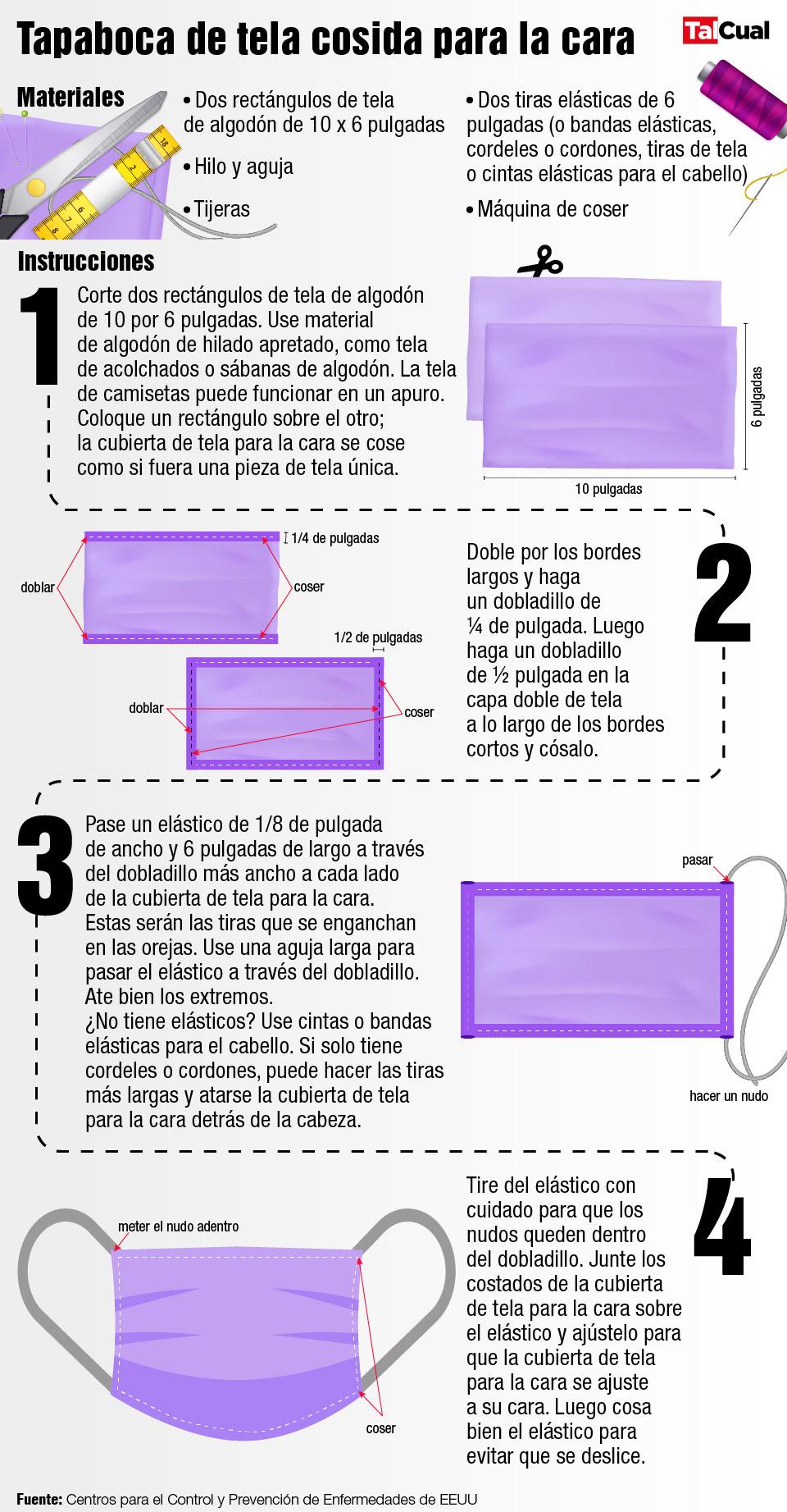 Cómo hacer tapabocas de tela