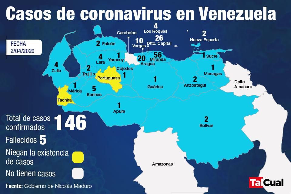 Mapa covid-19 en Venezuela 2 de abril