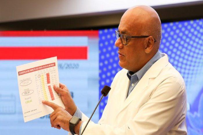 Jorge Rodríguez reporta 548 casos nuevos de covid-19 y seis muertes este #3Ago