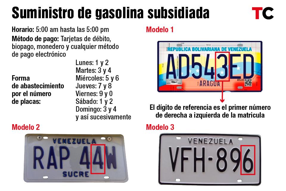 Terminal de número de cédula para la gasolina
