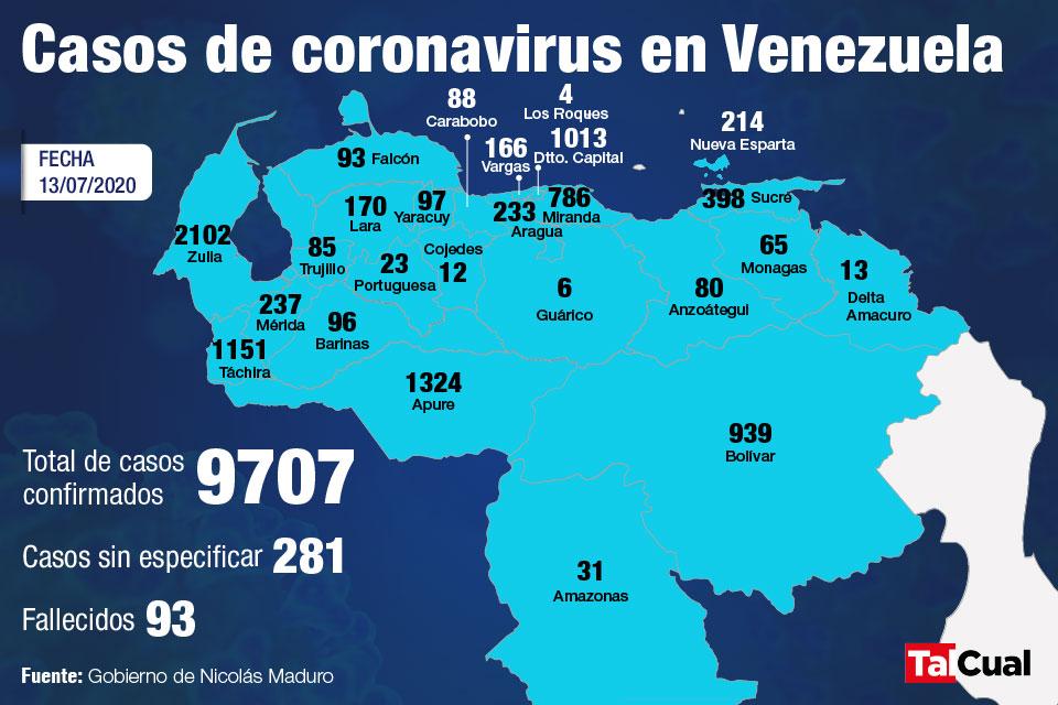 Reportan 242 casos nuevos de covid-19 y se prevé cuarentena en Distrito Capital y Miranda