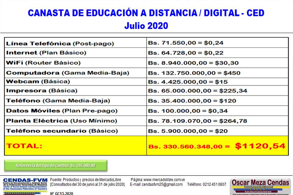 CENDAS - CANASTA EDUCACIÓN A DISTANCIA