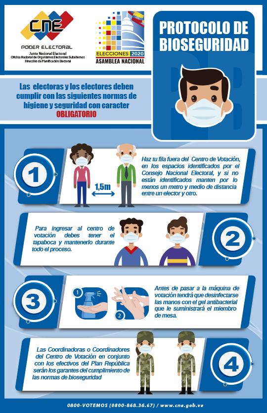 protocolo bioseguridad CNE
