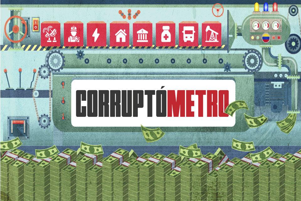 Corruptómetro