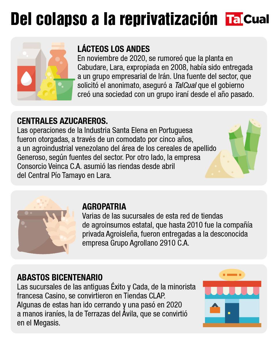 AFP - QUE TIPO DE SOCIALISMO QUEREMOS - Página 28 Colapso-Reprivatizacio%CC%81n-1