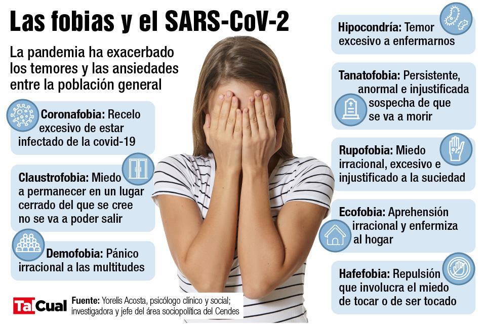 Entendiendo | El reto de superar emocionalmente al coronavirus en Venezuela