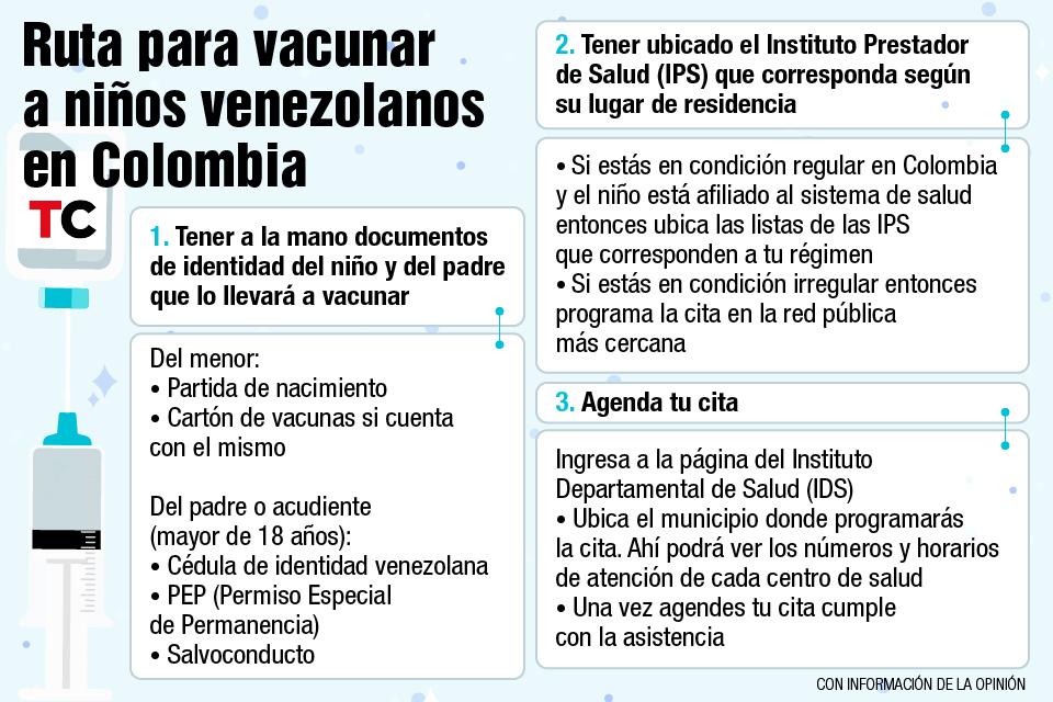 Ruta para vacunar a migrantes venezolanos en el Norte de Santander