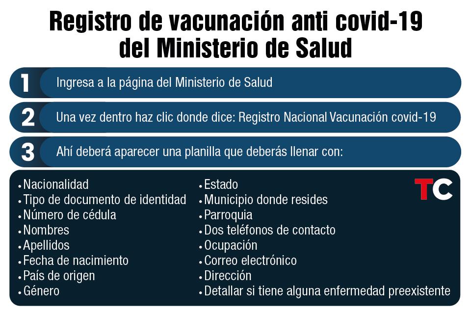 utilitario - inscribirse en el Ministerio de Salud. Vacunación