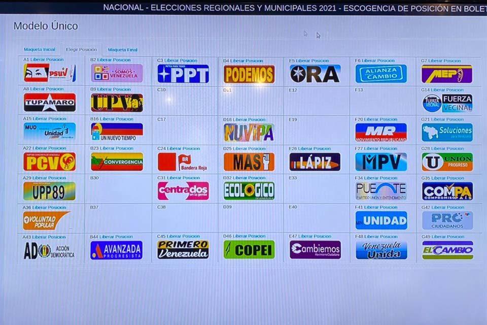MUD elecciones 21 noviembre